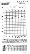 graph_051114